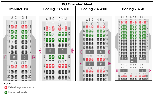 KQ Flights with chargeable seats - Kenya Airways